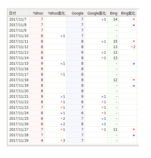 GRCの順位変動表