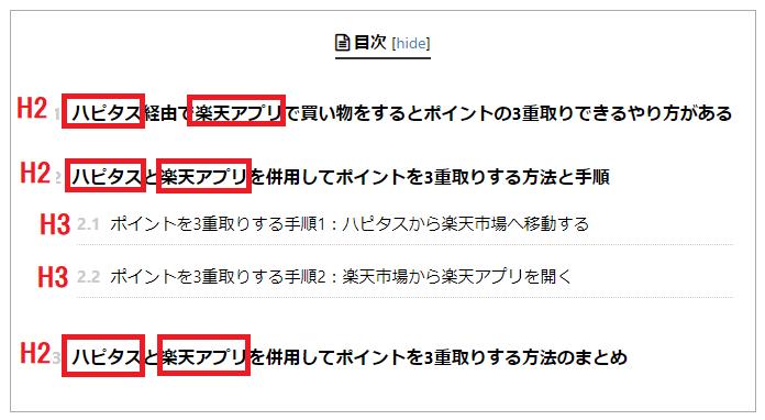 アフィリエイト記事に選定したキーワードの入れ方(配置方法)