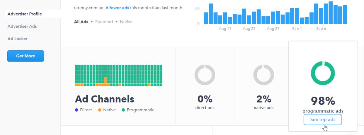 adbeat advertiser profile