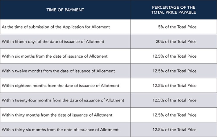 Maxworth aashray Payment Plan