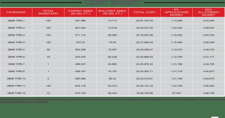 Millennia 2 Price List