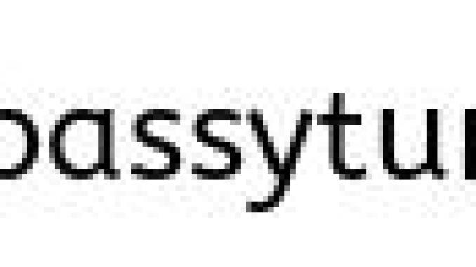 Embassy of Afghanistan In Turkmenistan