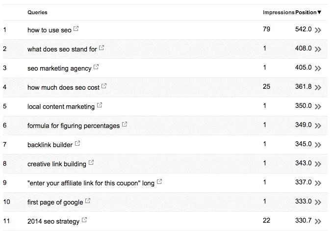 Google-Search-Console-min