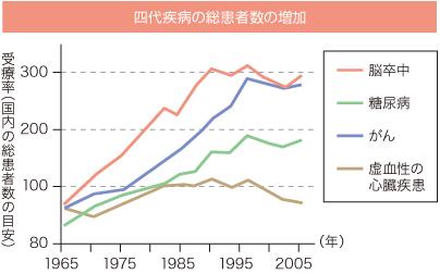graph_03