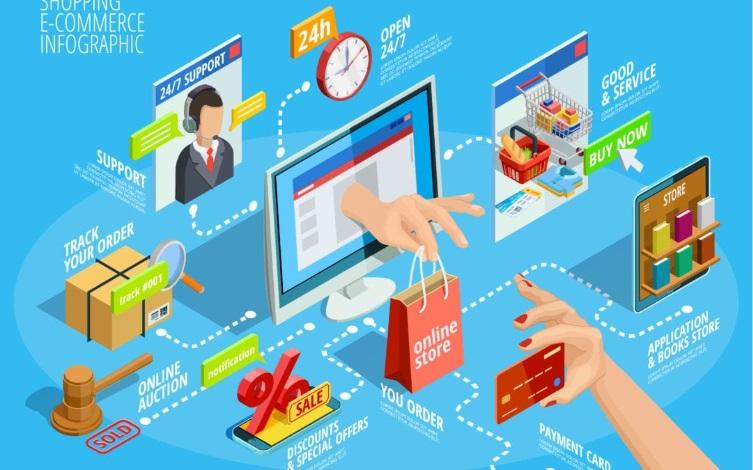 estrategias para impulsionar loja virtual