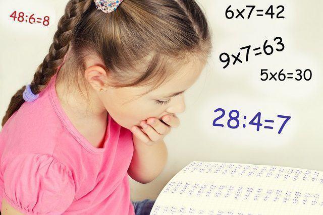 Como decorar a tabuada de multiplicação completa e online