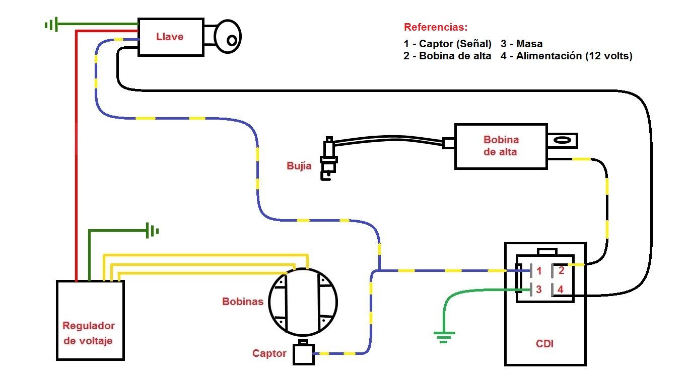 Diagrama encendido guerrero trip 01?resize\\\=665%2C374 1989 kawasaki ex500 wiring diagram 1989 kawasaki zx600, 1989 Kawasaki KZ440 Wiring-Diagram at eliteediting.co