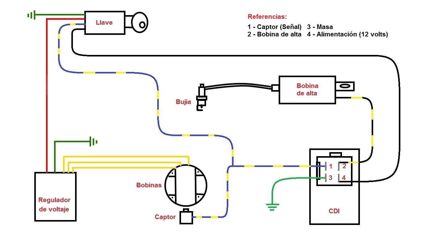 cdi kawasaki schematic diagram   30 wiring diagram images
