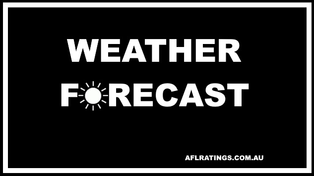 2021 AFL Weather Forecast: Round 7