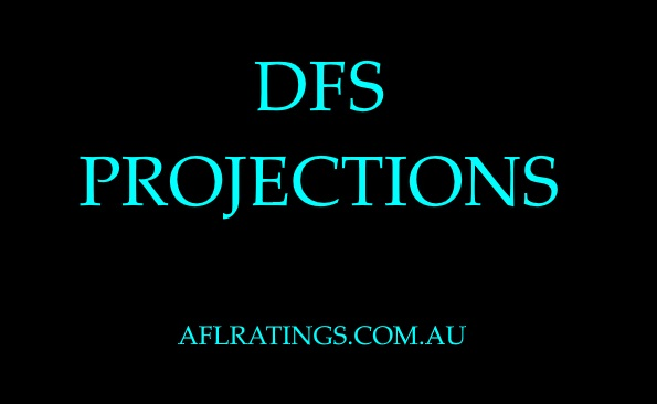 2021 DFS Projections: Round 11 Saturday