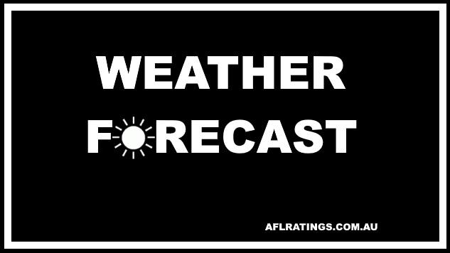 2021 AFL Weather Forecast: Round 20