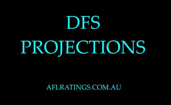 2021 DFS Projections: Round 20 Saints v Blues