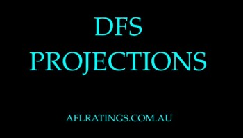 2021 DFS Projections: Round 17 Saturday