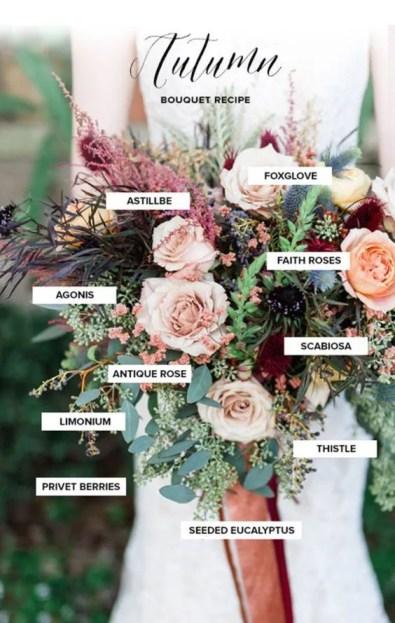 sposarsi in autunno: il bouquet