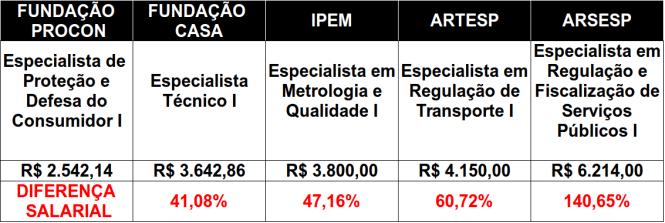 tabelinha2