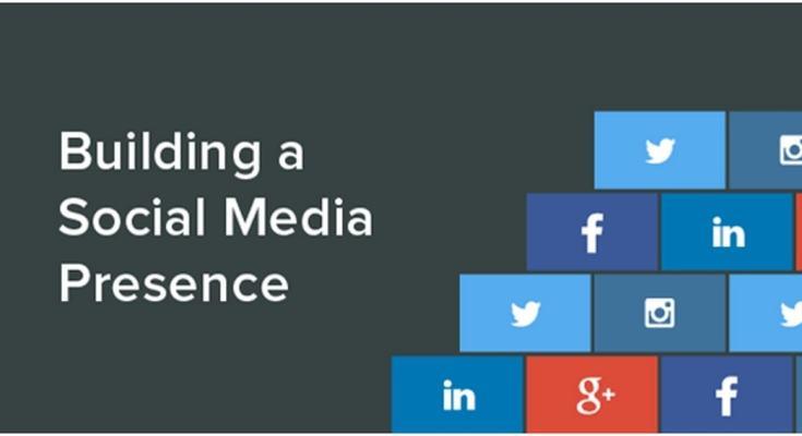 How To Grow Your Social Media Presence
