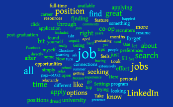Top Job Apps To Find Your Next Position