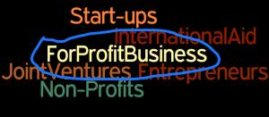 forprofitwordle