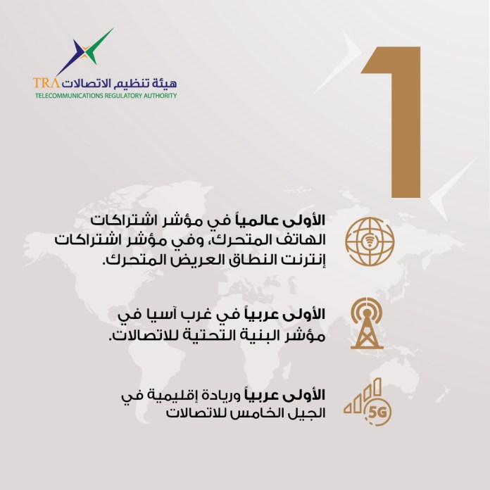 The UAE's telecommunications sector