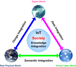 iot_society-african-social-media-college