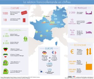 Infographie_franco_allemande_v6_cle4bf4f8