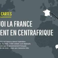 POURQUOI LA FRANCE INTERVIENT EN CENTRAFRIQUE ?