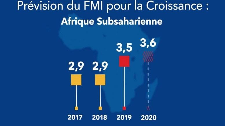 Prevision fmi pour l'afrique