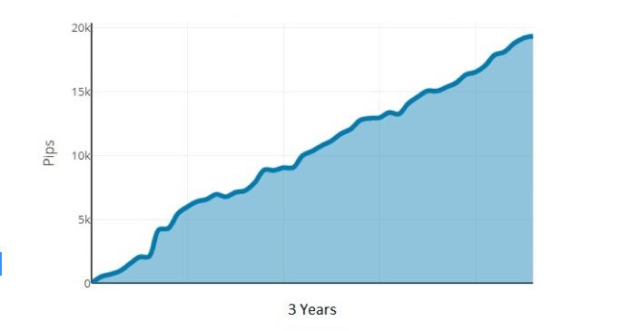 1000pip climber system_afrilatest.com