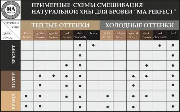 Таблица оттенков от MA Perfect