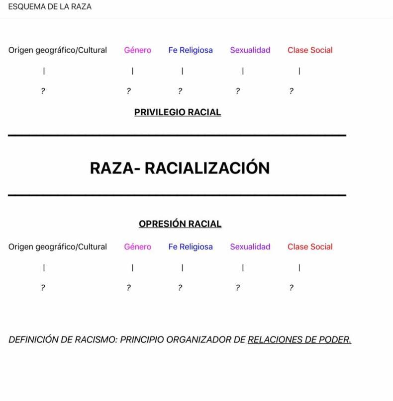 RAZA3