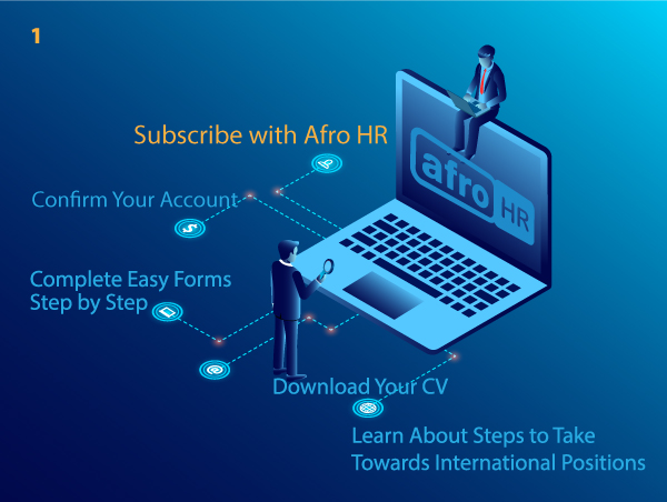 How it Works: Subscribe with Afro HR