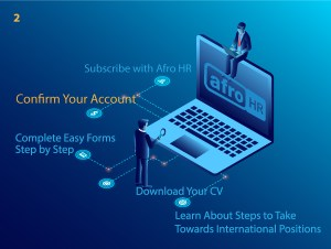 How it works: Confirm Your Account