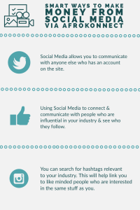 smart ways to Make Money From Social Media In Nigeria, Ghana and South Africa
