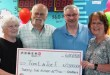 Man who won $22 million dollar jackpot shares half with friend