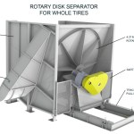 Rotary Disk Separator
