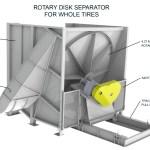 Rotary Disk Separator