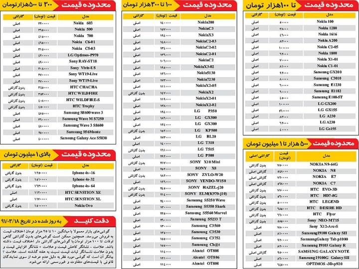 قیمت های روز موبایل در ایران