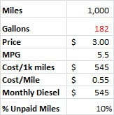 Fuel Calculator section