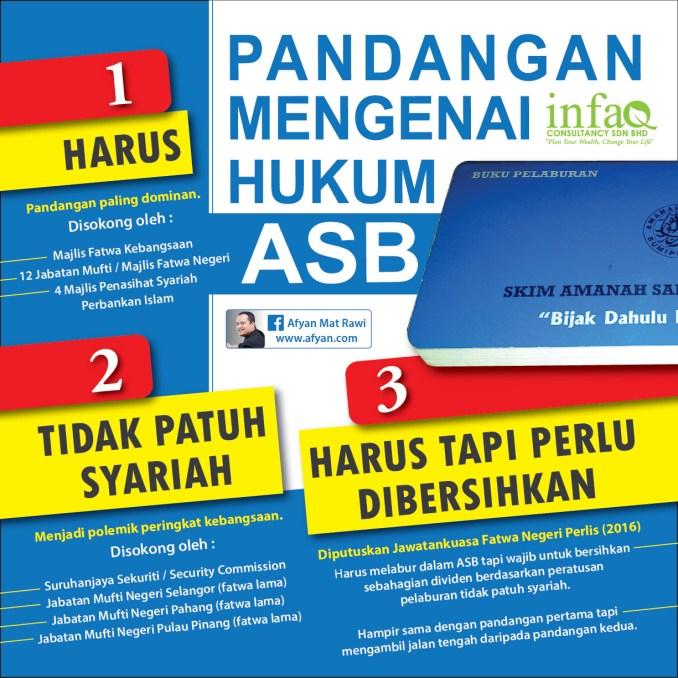 INFOGRAFIK: Pandangan-pandangan tentang hukum ASB.