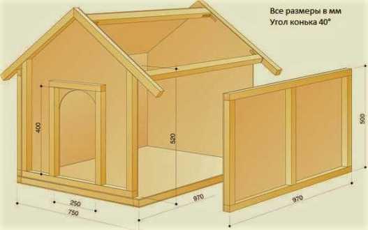 Строительство домика для собаки своими руками