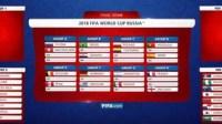 قرعة كأس العالم تضع المنتخب الوطني في مجموعة نارية تضم الفرق التالية:…
