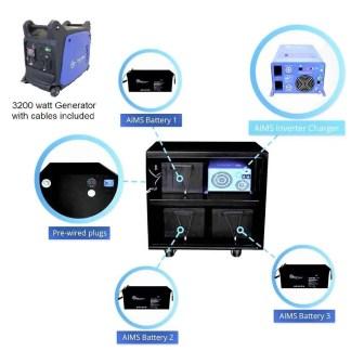 Back Up Power Kits