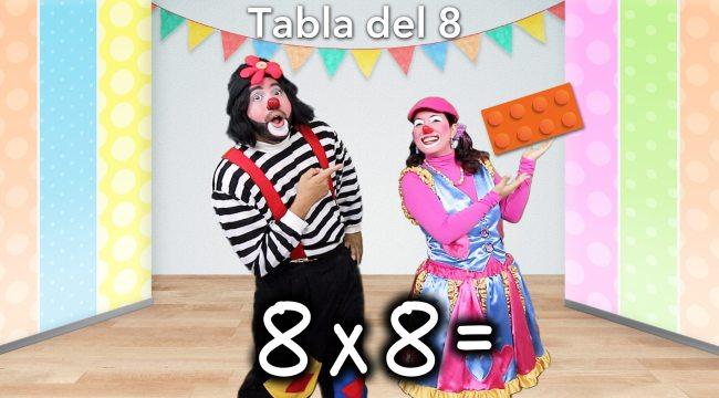 Tabla del 8 en la multiplicación