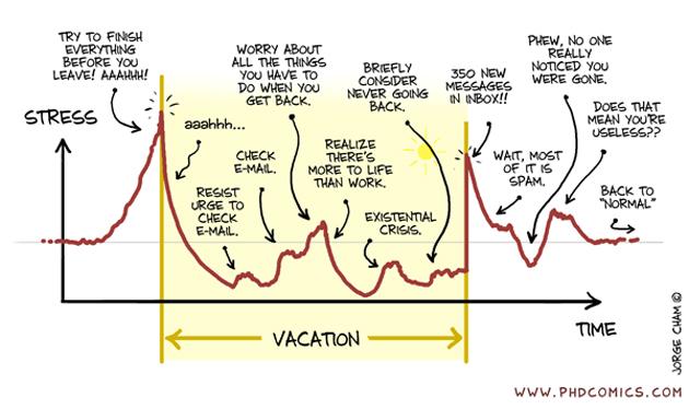 vacationstess