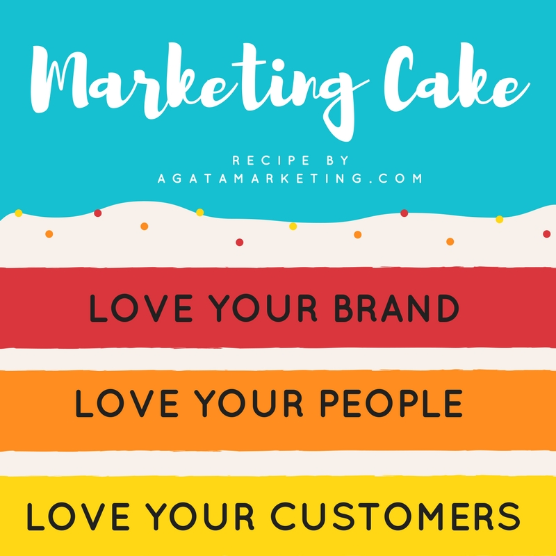 Marketing Cake