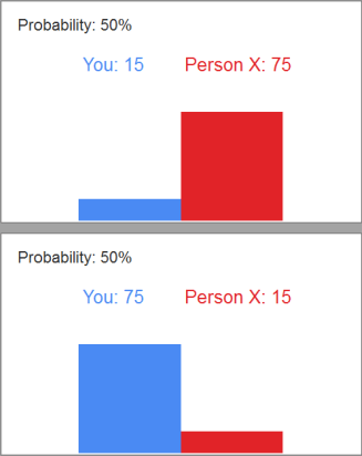 neg_corr_inequality
