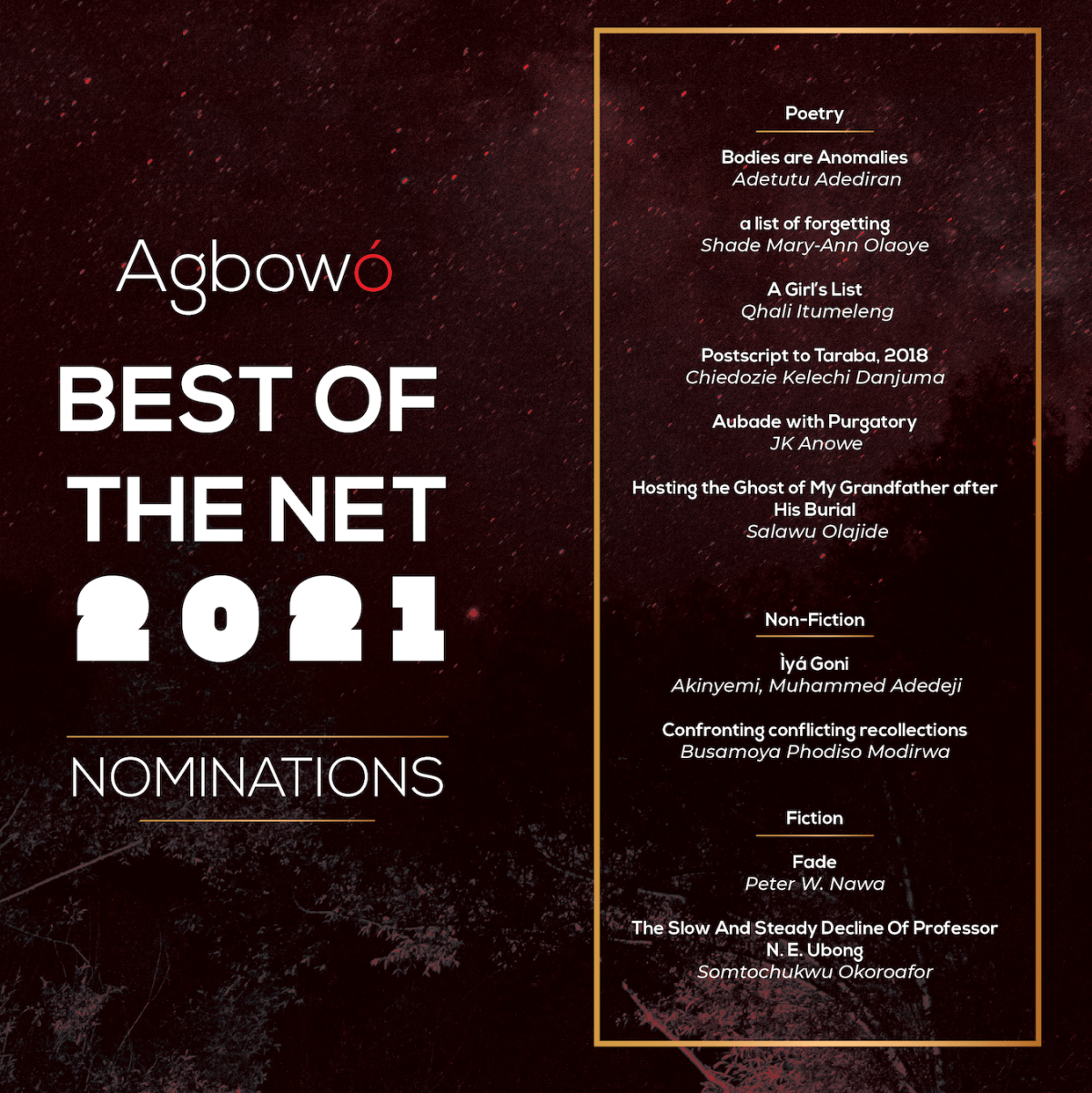 Best of the Net Nominations 2021 Agbowo African Art