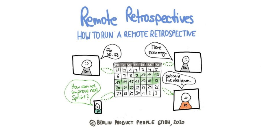 Remote Retrospective with a Distributed Team — Remote Agile (Part 5) — Age-of-Product.com