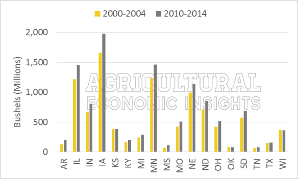 Avg On-Farm Storage Capacity. 2000-2004 vs 2010-2014. Ag Trends. Agricultural Economic Insights