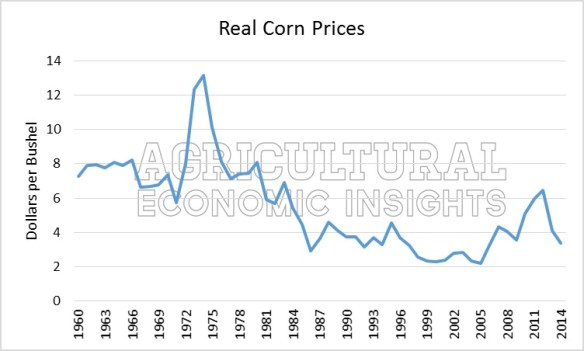Real Corn Prices. Ag Trends. Agricultural Economic Insights